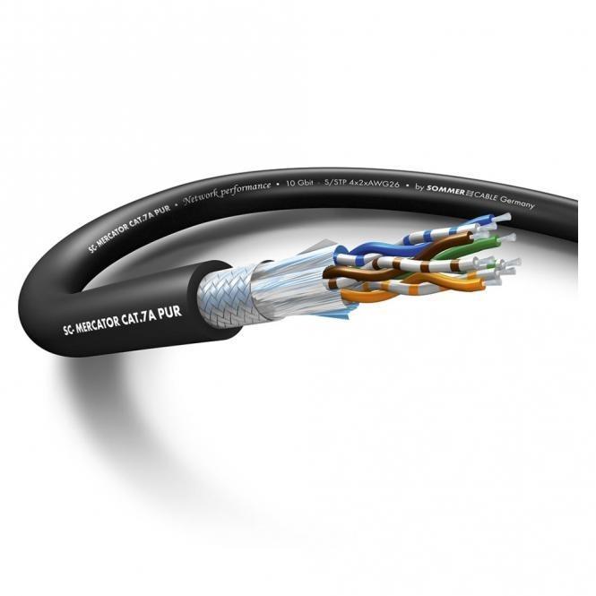 Cena - Koszt trasy kablowej skrętka ftp